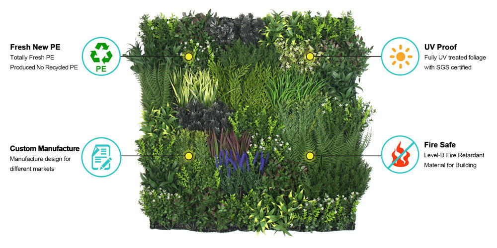 artificial plants wall key features